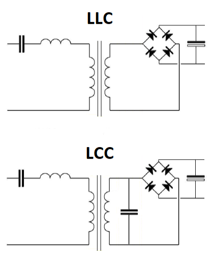 Typical LLC and LCC tank schematics