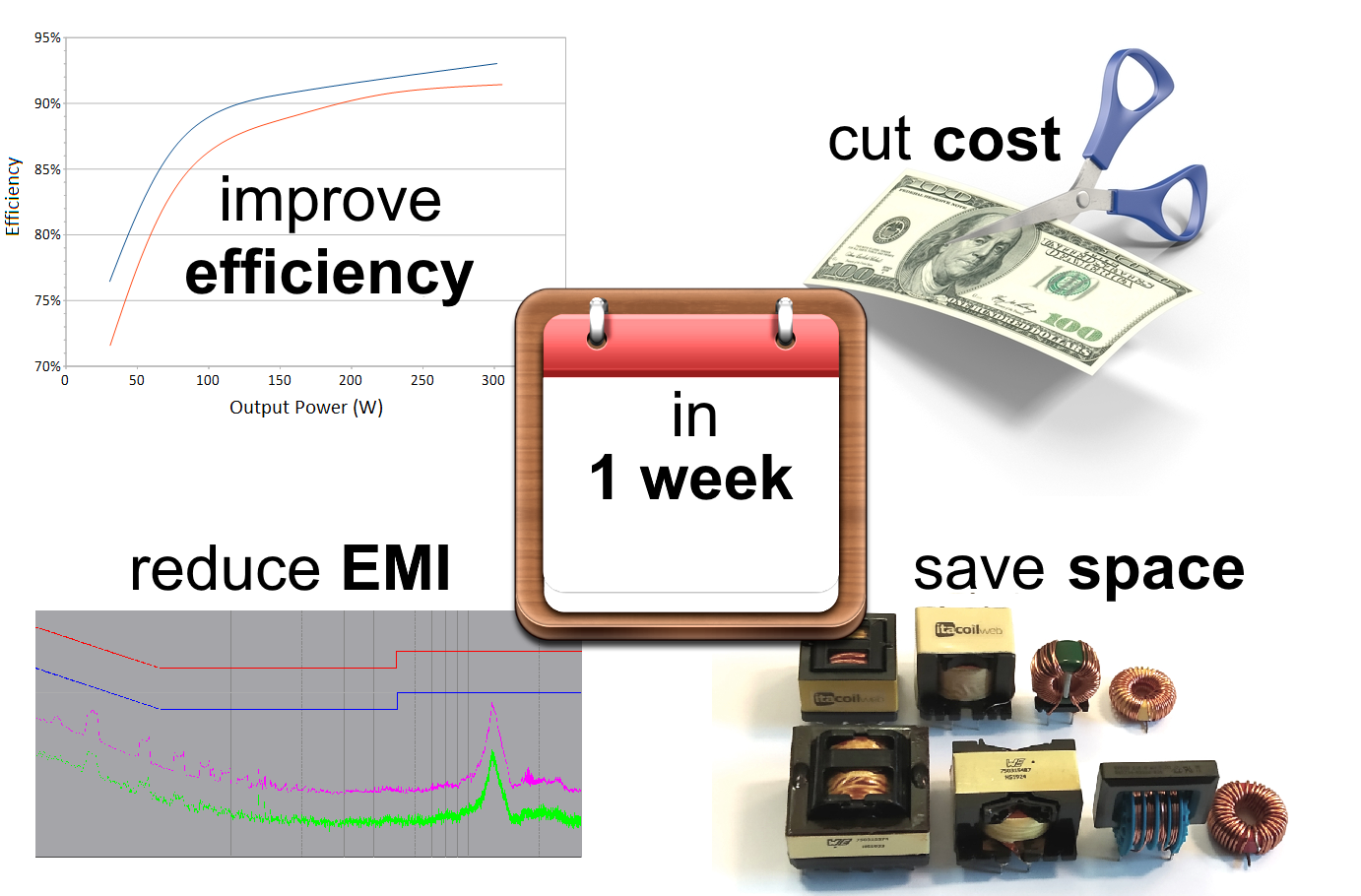 More efficiency, lower cost, less EMI, reduced dimensions, all of this in 7 days!